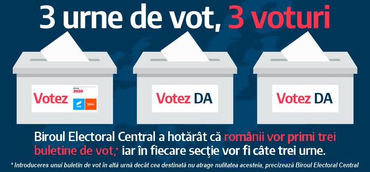 Decizia Biroului Electoral Central – 3 urne de vot